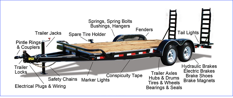 All your Trailer Repair Needs, Call and ask: